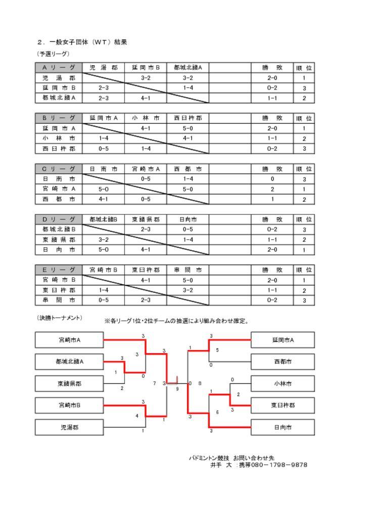 H29県民スポーツ祭結果(予選リーグ&トーナメント)-2のサムネイル