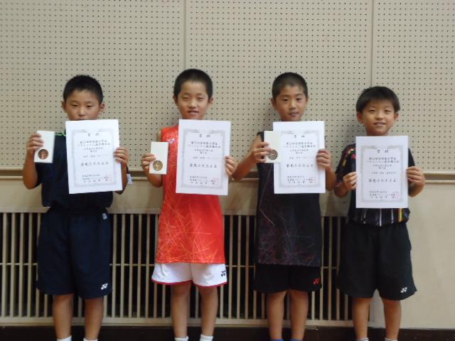 九州大会予選結果