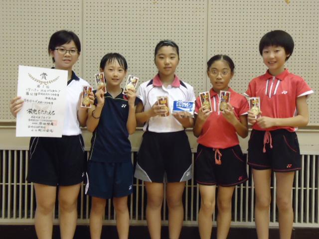 第52回宮崎県スポーツ少年団中央大会結果