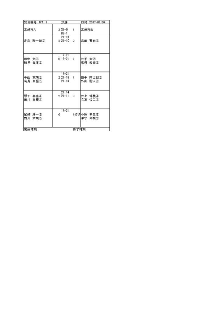 H29県民スポーツ祭結果詳細(男子トーナメント)-3のサムネイル