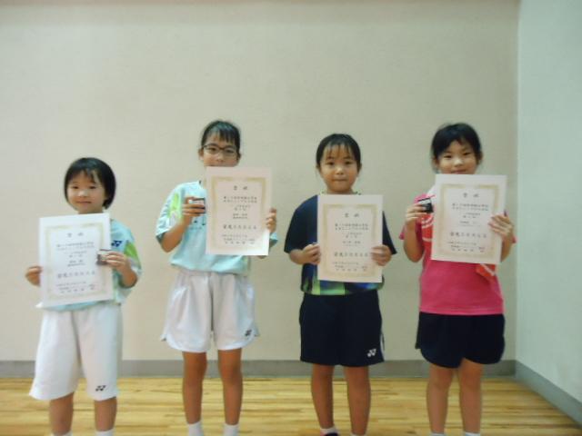 第19回 宮崎県小学生ABCシングルス大会 結果