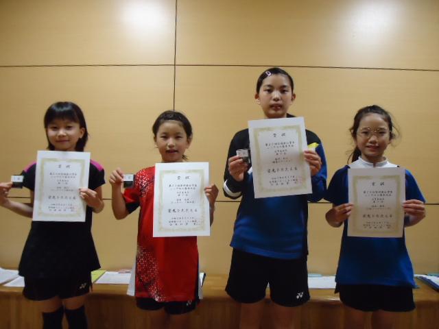 第20回宮崎県小学生シングルス春季大会 結果