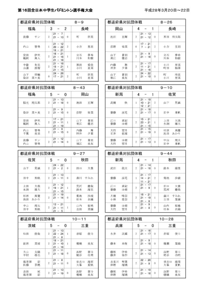 thumbnail of 予選リーグ詳細-4