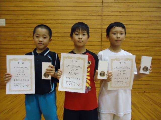 宮崎県小学生バドミントンシングルス大会(ABC大会予選)結果