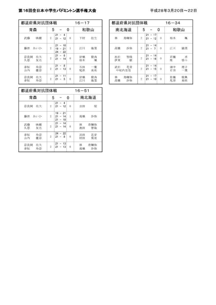 thumbnail of 予選リーグ詳細-7
