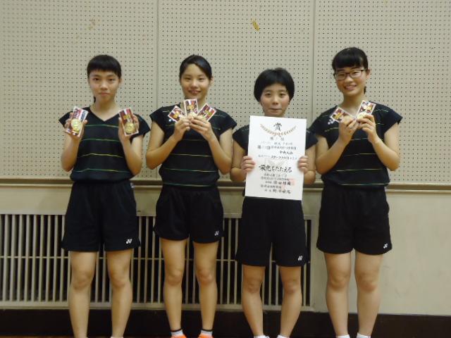 スポーツ少年団中央大会結果