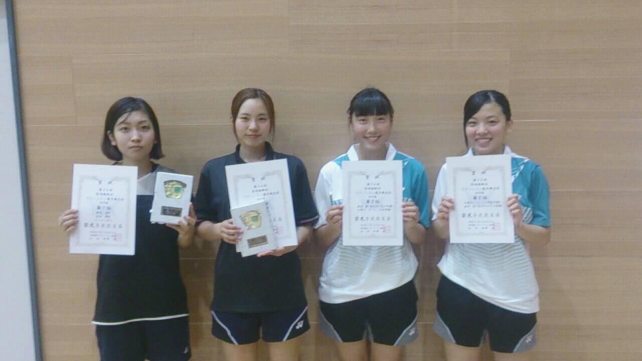 第56回宮崎県総合バドミントン選手権大会(複) 結果