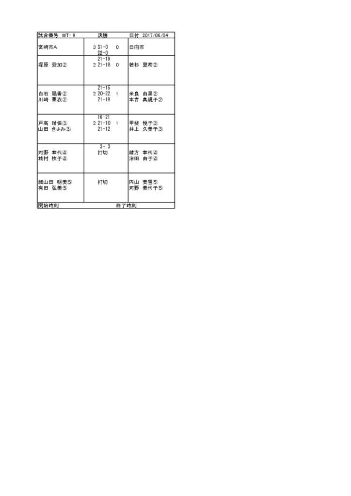 H29県民スポーツ祭結果詳細(女子トーナメント)-3のサムネイル